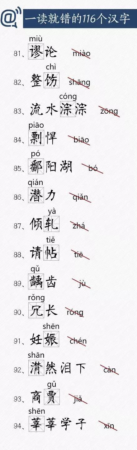 小学考试常考的116个汉字,很多孩子却一读就错!快给孩子收藏! - yuanyuantaoliyuan - 营东小学2012级8班的博客